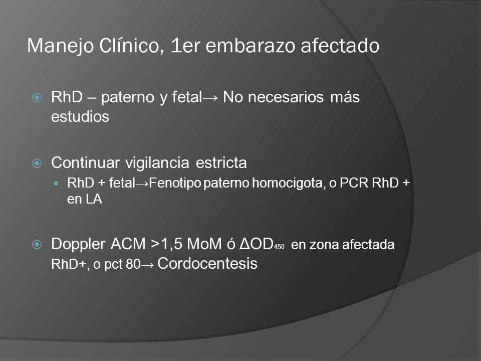 Manejo Clínico, 1er embarazo afectado RhD – paterno y fetal No necesarios más estudios Continuar vigilancia estricta RhD + fetalFenotipo paterno homoc