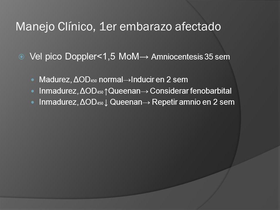 Manejo Clínico, 1er embarazo afectado Vel pico Doppler<1,5 MoM Amniocentesis 35 sem Madurez, ΔOD 450 normalInducir en 2 sem Inmadurez, ΔOD 450 Queenan