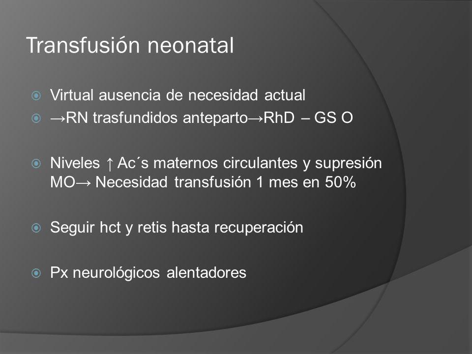 Transfusión neonatal Virtual ausencia de necesidad actual RN trasfundidos antepartoRhD – GS O Niveles Ac´s maternos circulantes y supresión MO Necesid