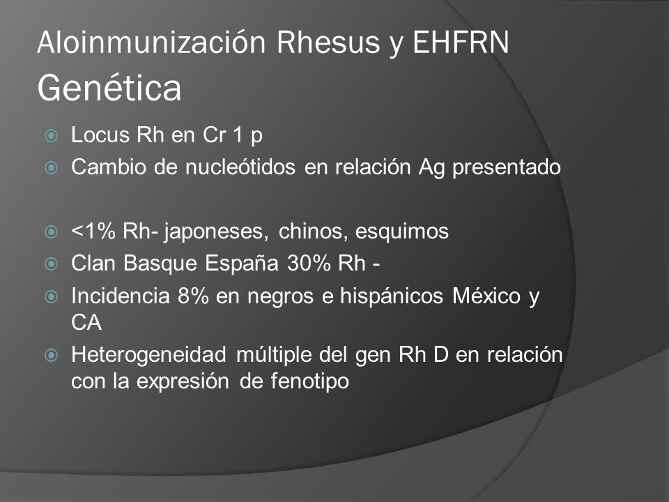 Aloinmunización Rhesus y EHFRN Genética Locus Rh en Cr 1 p Cambio de nucleótidos en relación Ag presentado <1% Rh- japoneses, chinos, esquimos Clan Ba