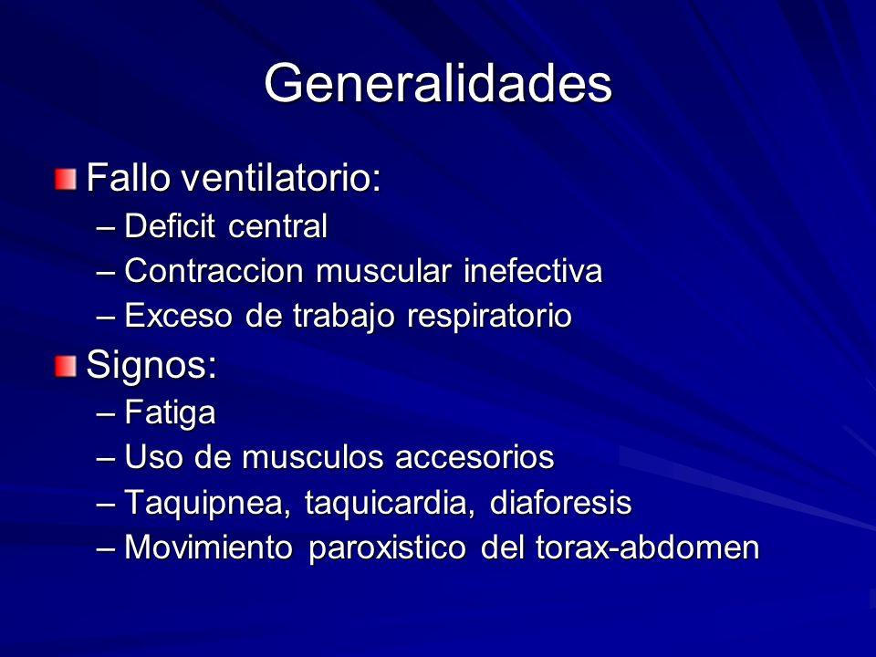 Generalidades Fallo ventilatorio: –Deficit central –Contraccion muscular inefectiva –Exceso de trabajo respiratorio Signos: –Fatiga –Uso de musculos a