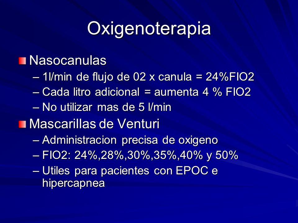 Oxigenoterapia Nasocanulas –1l/min de flujo de 02 x canula = 24%FIO2 –Cada litro adicional = aumenta 4 % FIO2 –No utilizar mas de 5 l/min Mascarillas