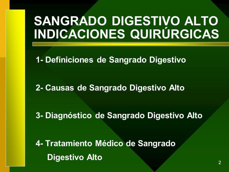 2 1- Definiciones de Sangrado Digestivo 2- Causas de Sangrado Digestivo Alto 3- Diagnóstico de Sangrado Digestivo Alto 4- Tratamiento Médico de Sangra
