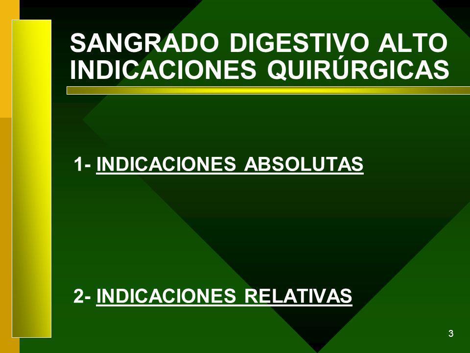 3 SANGRADO DIGESTIVO ALTO INDICACIONES QUIRÚRGICAS 1- INDICACIONES ABSOLUTAS 2- INDICACIONES RELATIVAS