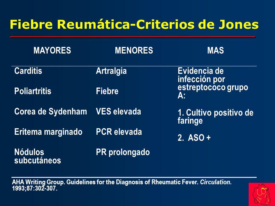 Fiebre Reumática-Criterios de Jones MAYORESMENORESMAS CarditisArtralgiaEvidencia de infección por estreptococo grupo A: 1. Cultivo positivo de faringe