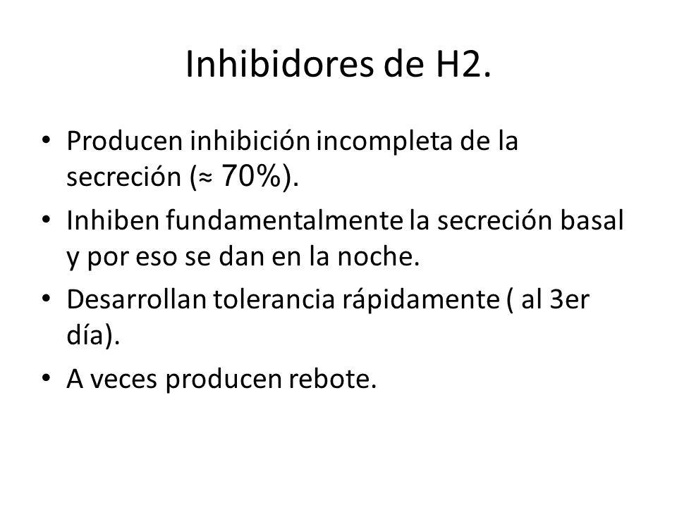 Inhibidores de H2. Producen inhibición incompleta de la secreción ( 70%). Inhiben fundamentalmente la secreción basal y por eso se dan en la noche. De