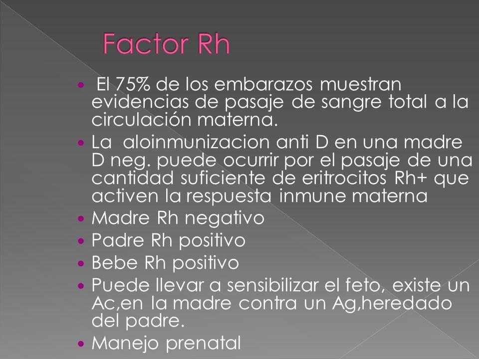 El 75% de los embarazos muestran evidencias de pasaje de sangre total a la circulación materna. La aloinmunizacion anti D en una madre D neg. puede oc