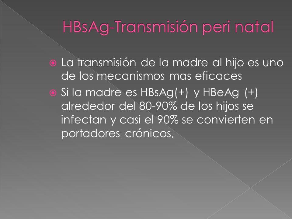 La transmisión de la madre al hijo es uno de los mecanismos mas eficaces Si la madre es HBsAg(+) y HBeAg (+) alrededor del 80-90% de los hijos se infe