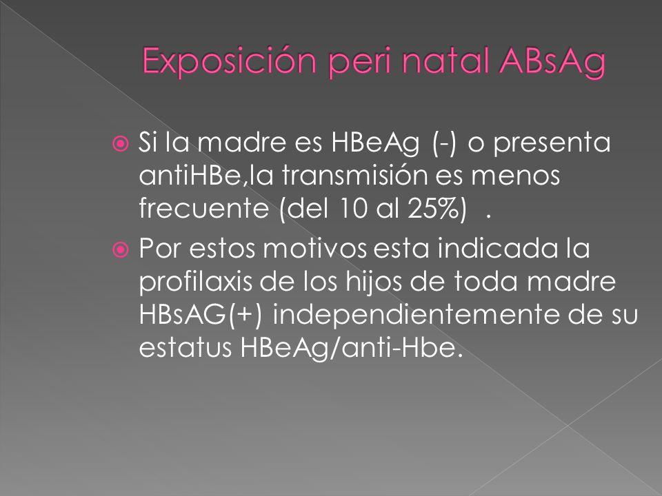 Si la madre es HBeAg (-) o presenta antiHBe,la transmisión es menos frecuente (del 10 al 25%). Por estos motivos esta indicada la profilaxis de los hi