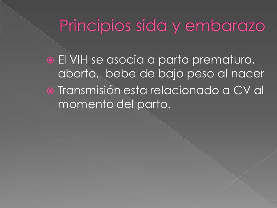 El VIH se asocia a parto prematuro, aborto, bebe de bajo peso al nacer Transmisión esta relacionado a CV al momento del parto.
