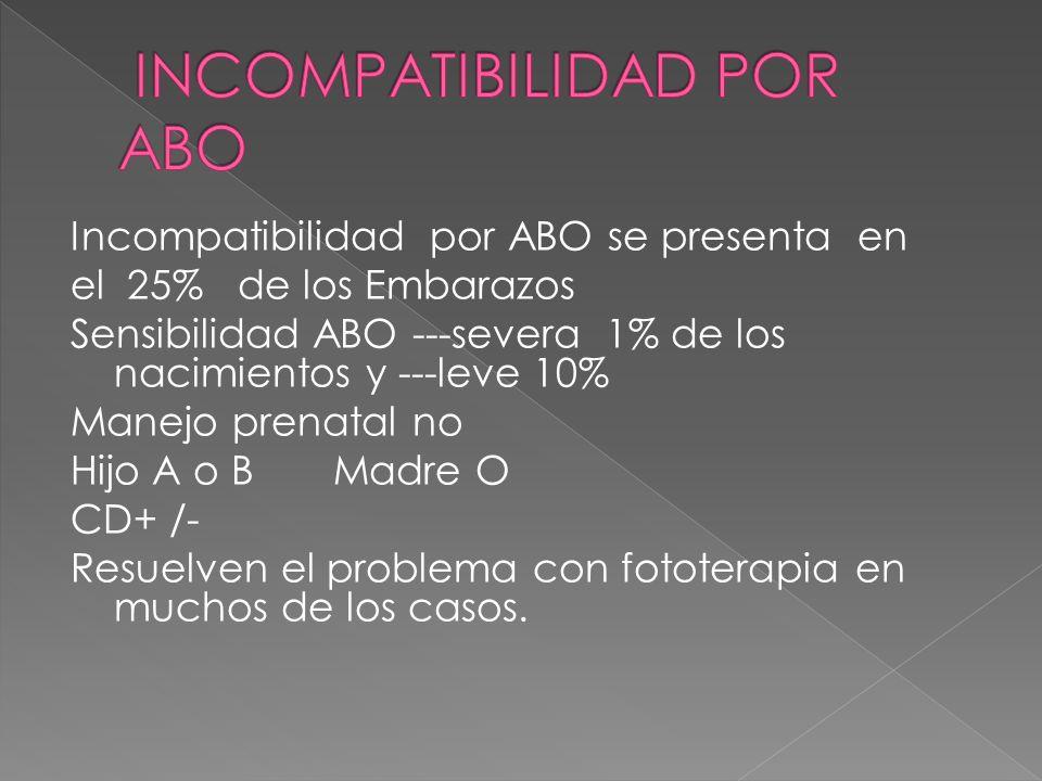 Incompatibilidad por ABO se presenta en el 25% de los Embarazos Sensibilidad ABO ---severa 1% de los nacimientos y ---leve 10% Manejo prenatal no Hijo