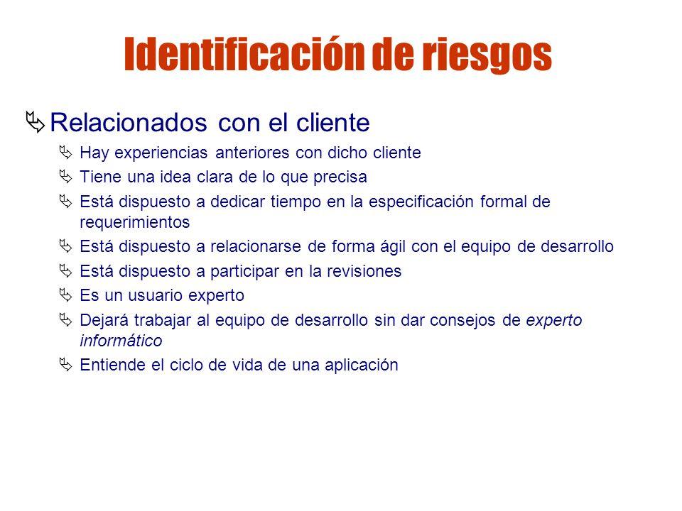 Gestión de riesgos Identificación de riesgos Relacionados con el cliente Hay experiencias anteriores con dicho cliente Tiene una idea clara de lo que