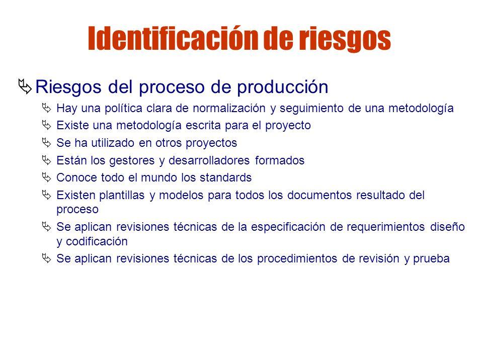 Gestión de riesgos Identificación de riesgos Riesgos del proceso de producción Hay una política clara de normalización y seguimiento de una metodologí