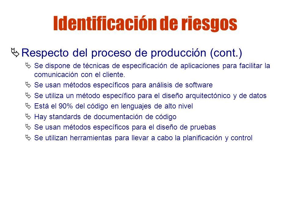 Gestión de riesgos Identificación de riesgos Respecto del proceso de producción (cont.) Se dispone de técnicas de especificación de aplicaciones para