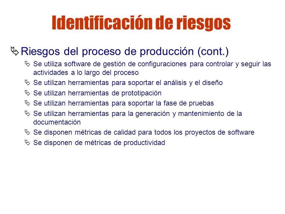 Gestión de riesgos Identificación de riesgos Riesgos del proceso de producción (cont.) Se utiliza software de gestión de configuraciones para controla