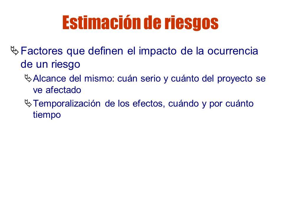 Gestión de riesgos Estimación de riesgos Factores que definen el impacto de la ocurrencia de un riesgo Alcance del mismo: cuán serio y cuánto del proy