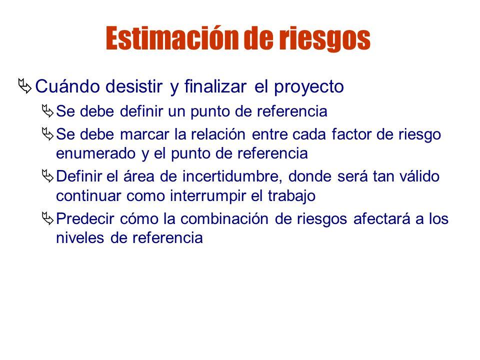 Gestión de riesgos Estimación de riesgos Cuándo desistir y finalizar el proyecto Se debe definir un punto de referencia Se debe marcar la relación ent