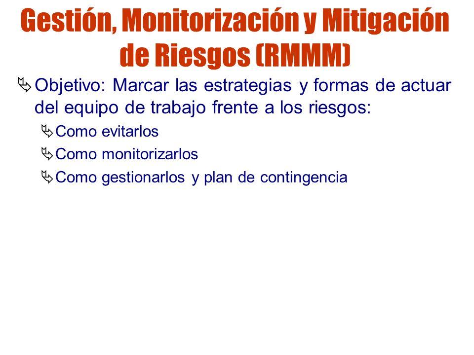 Gestión de riesgos Gestión, Monitorización y Mitigación de Riesgos (RMMM) Objetivo: Marcar las estrategias y formas de actuar del equipo de trabajo fr