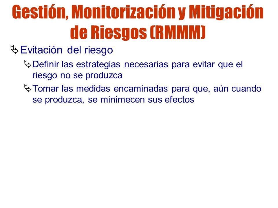 Gestión de riesgos Gestión, Monitorización y Mitigación de Riesgos (RMMM) Evitación del riesgo Definir las estrategias necesarias para evitar que el r
