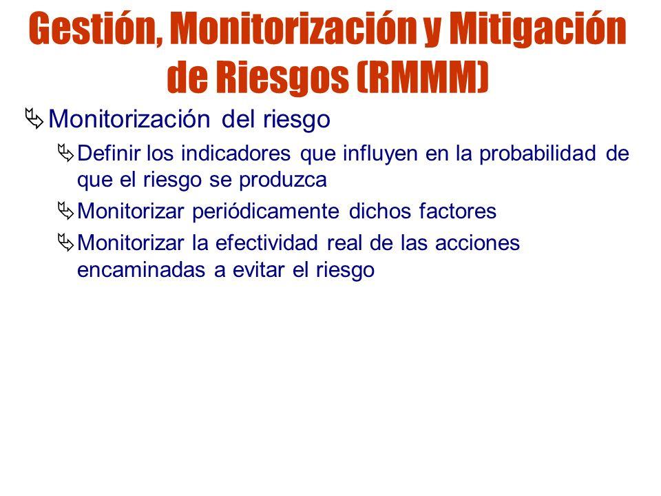 Gestión de riesgos Gestión, Monitorización y Mitigación de Riesgos (RMMM) Monitorización del riesgo Definir los indicadores que influyen en la probabi