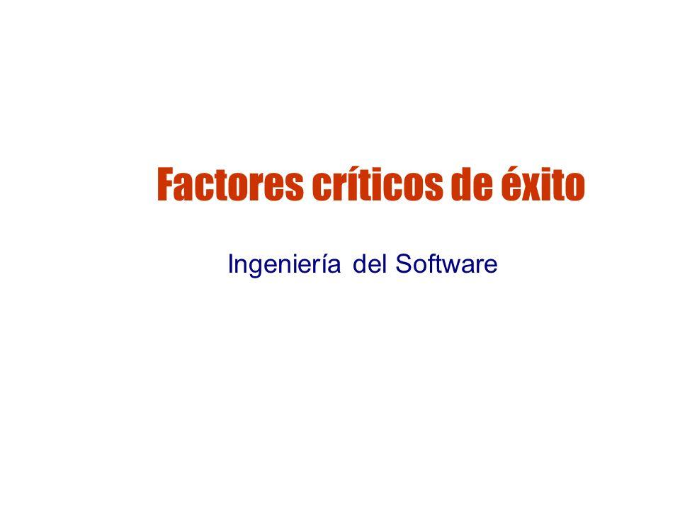 Gestión de riesgos Factores críticos de éxito Ingeniería del Software