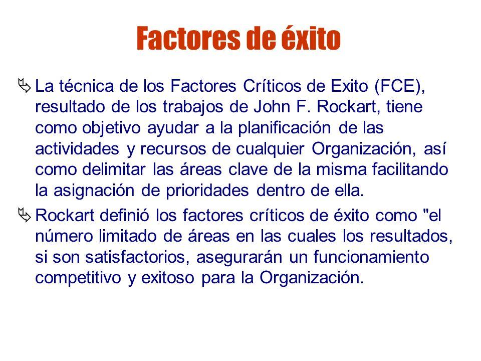 Gestión de riesgos Factores de éxito La técnica de los Factores Críticos de Exito (FCE), resultado de los trabajos de John F. Rockart, tiene como obje