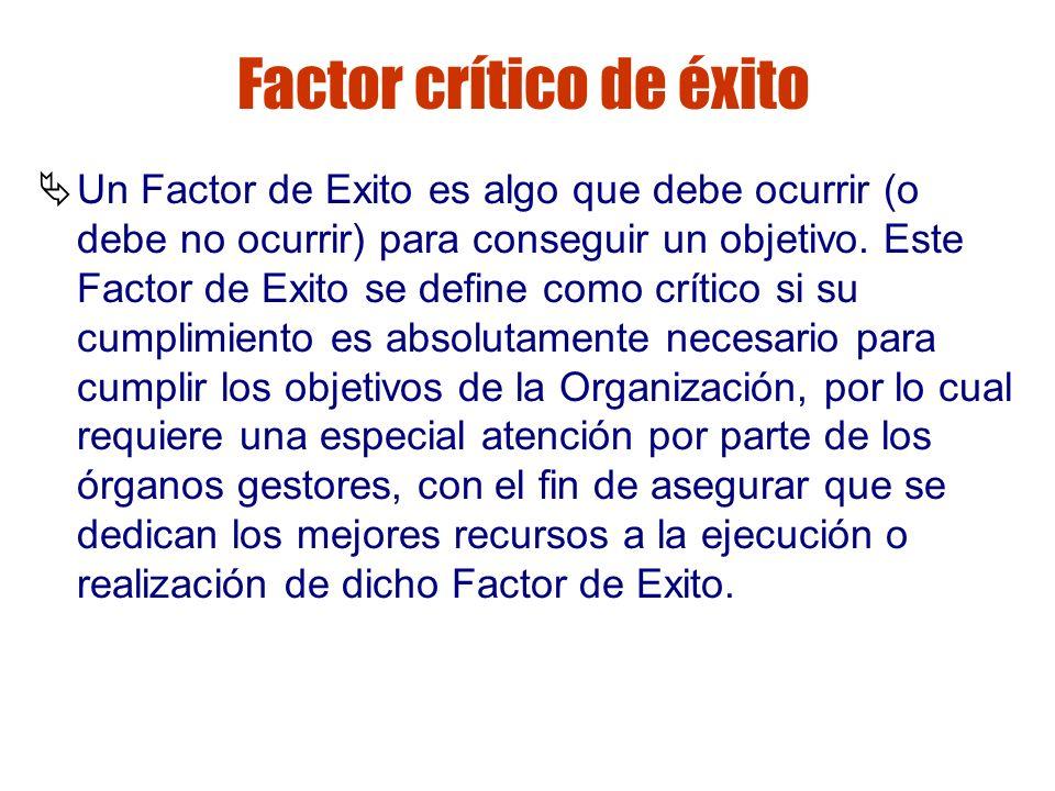 Gestión de riesgos Factor crítico de éxito Un Factor de Exito es algo que debe ocurrir (o debe no ocurrir) para conseguir un objetivo. Este Factor de