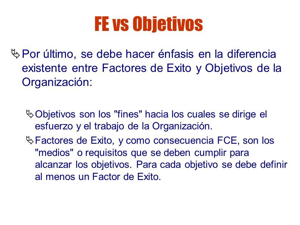 Gestión de riesgos FE vs Objetivos Por último, se debe hacer énfasis en la diferencia existente entre Factores de Exito y Objetivos de la Organización