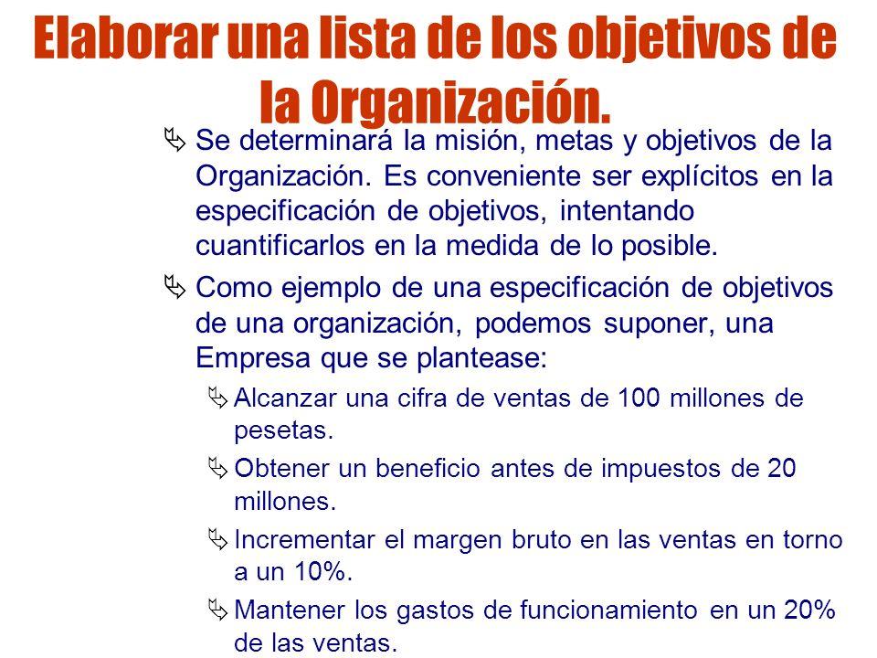 Gestión de riesgos Elaborar una lista de los objetivos de la Organización. Se determinará la misión, metas y objetivos de la Organización. Es convenie