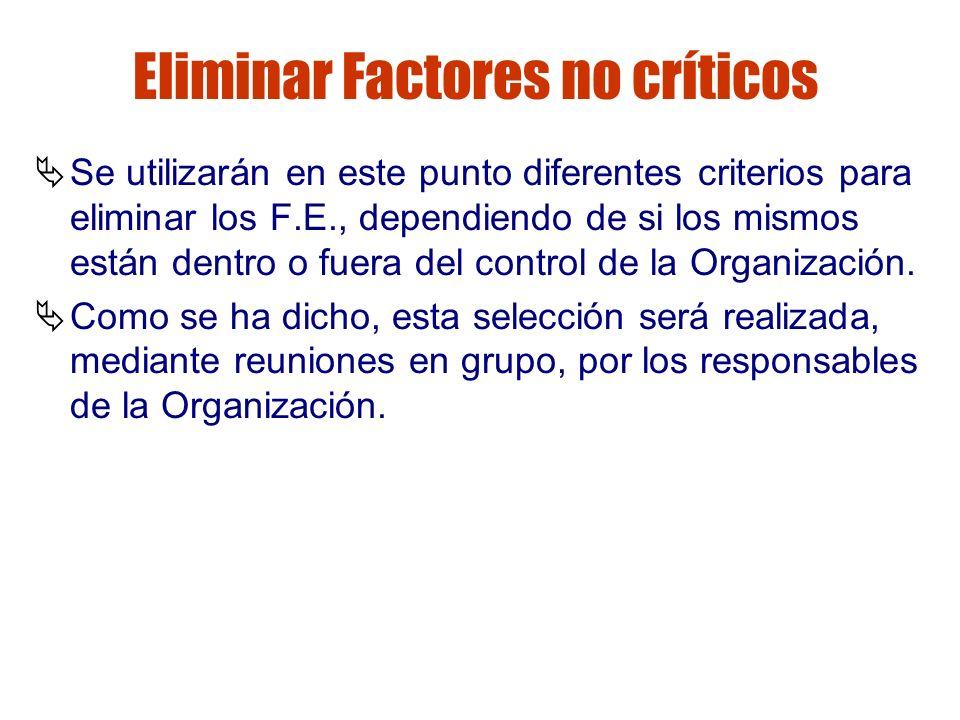 Gestión de riesgos Eliminar Factores no críticos Se utilizarán en este punto diferentes criterios para eliminar los F.E., dependiendo de si los mismos