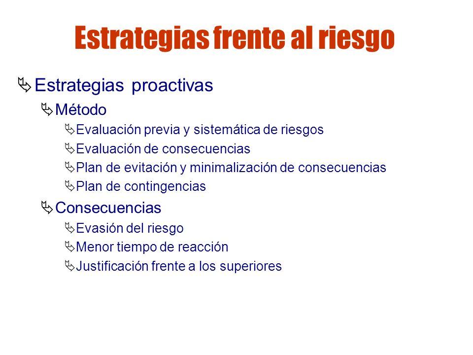 Gestión de riesgos Estrategias frente al riesgo Estrategias proactivas Método Evaluación previa y sistemática de riesgos Evaluación de consecuencias P