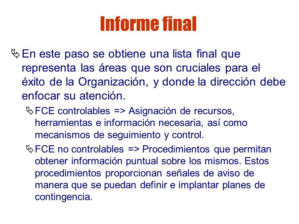 Gestión de riesgos Informe final En este paso se obtiene una lista final que representa las áreas que son cruciales para el éxito de la Organización,