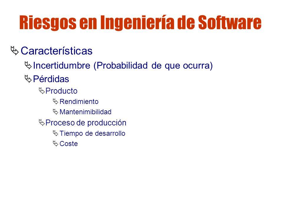 Gestión de riesgos Riesgos en Ingeniería de Software Características Incertidumbre (Probabilidad de que ocurra) Pérdidas Producto Rendimiento Mantenim