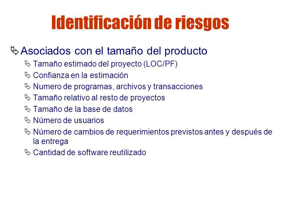 Gestión de riesgos Identificación de riesgos Asociados con el tamaño del producto Tamaño estimado del proyecto (LOC/PF) Confianza en la estimación Num