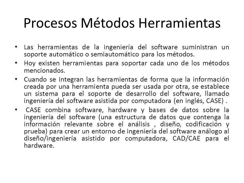 Procesos Métodos Herramientas Las herramientas de la ingeniería del software suministran un soporte automático o semiautomático para los métodos. Hoy