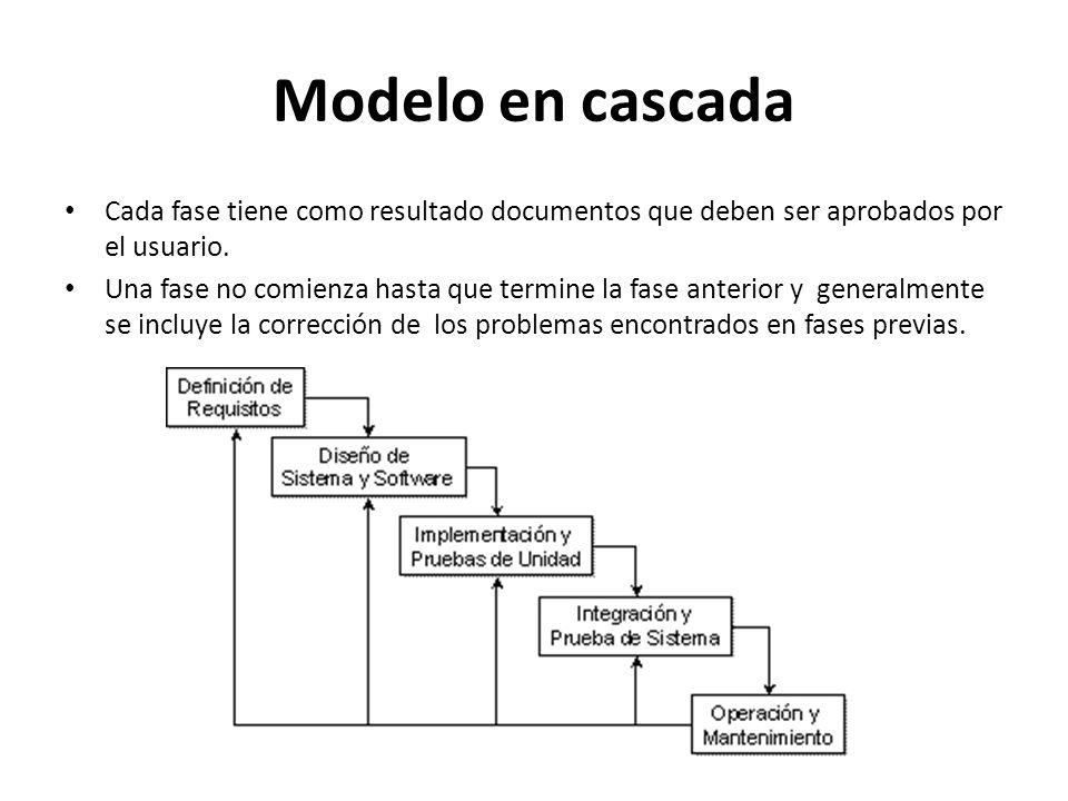 Modelo en cascada Cada fase tiene como resultado documentos que deben ser aprobados por el usuario. Una fase no comienza hasta que termine la fase ant
