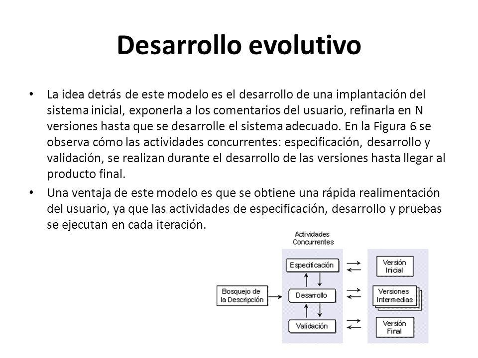 Desarrollo evolutivo La idea detrás de este modelo es el desarrollo de una implantación del sistema inicial, exponerla a los comentarios del usuario,