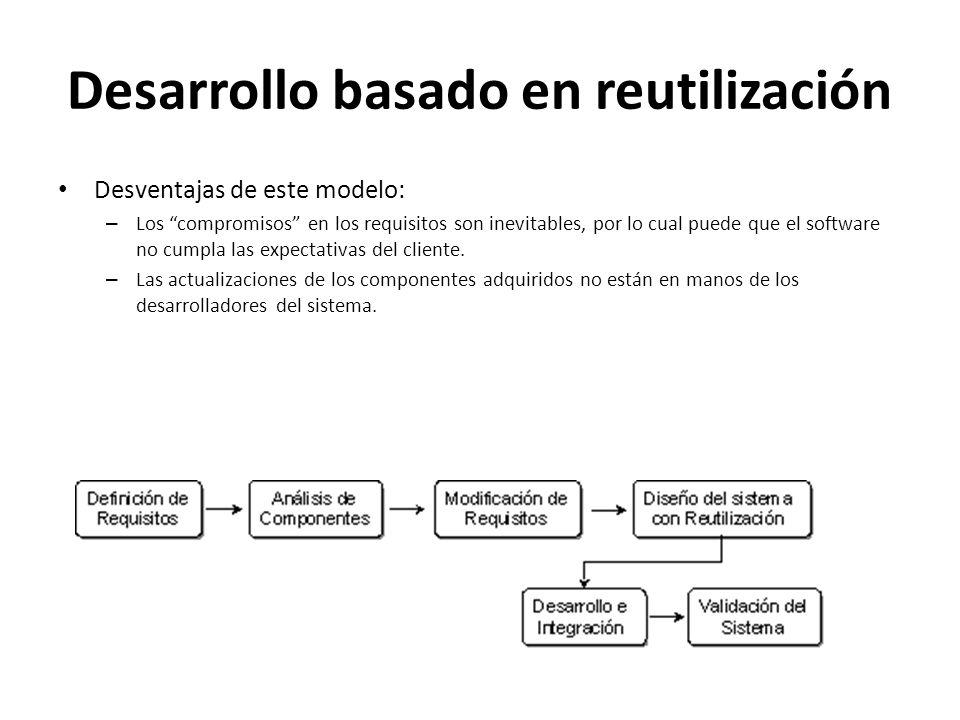 Desarrollo basado en reutilización Desventajas de este modelo: – Los compromisos en los requisitos son inevitables, por lo cual puede que el software