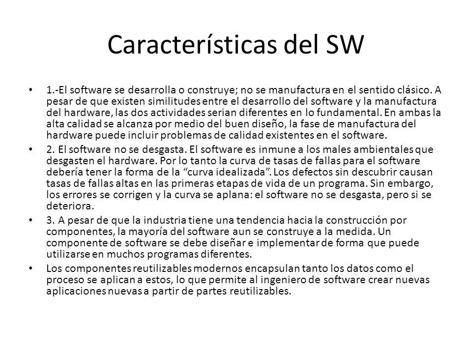 Características del SW 1.-El software se desarrolla o construye; no se manufactura en el sentido clásico. A pesar de que existen similitudes entre el