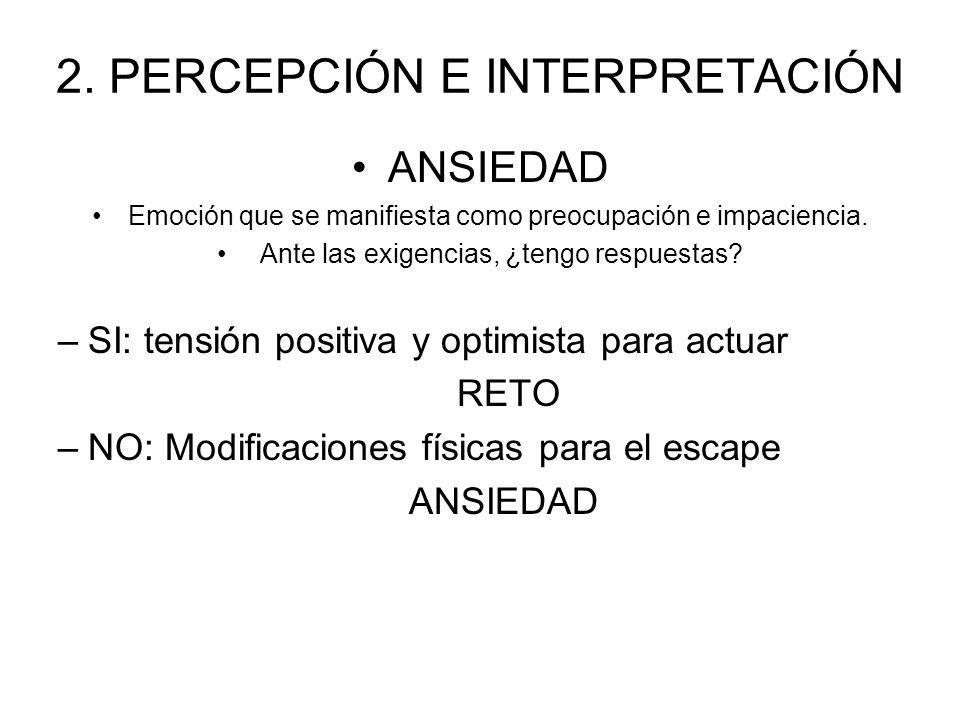2. PERCEPCIÓN E INTERPRETACIÓN ANSIEDAD Emoción que se manifiesta como preocupación e impaciencia. Ante las exigencias, ¿tengo respuestas? –SI: tensió