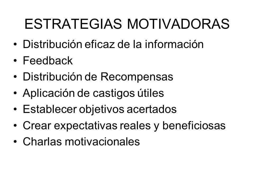ESTRATEGIAS MOTIVADORAS Distribución eficaz de la información Feedback Distribución de Recompensas Aplicación de castigos útiles Establecer objetivos