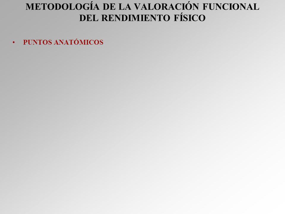 METODOLOGÍA DE LA VALORACIÓN FUNCIONAL DEL RENDIMIENTO FÍSICO PUNTOS ANATÓMICOS