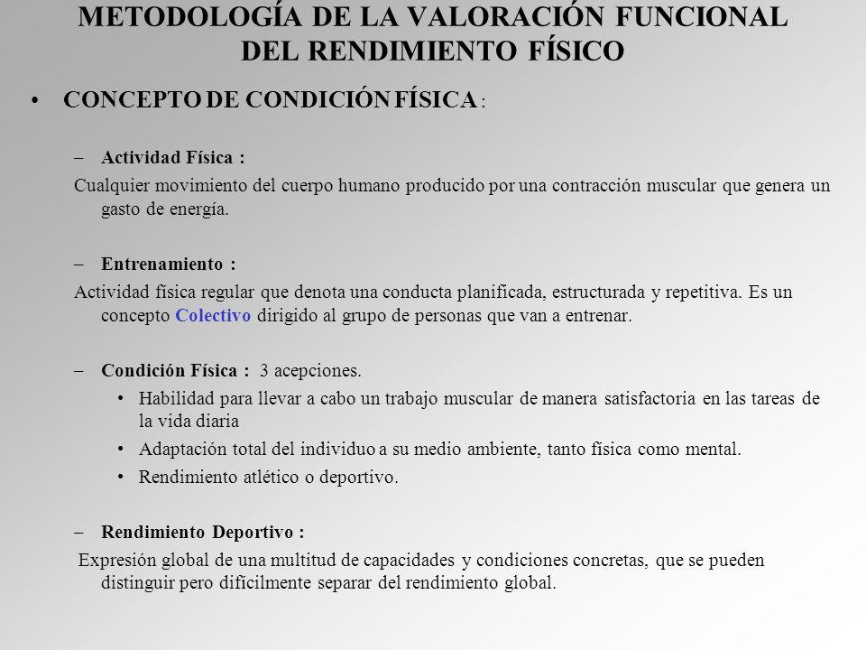 METODOLOGÍA DE LA VALORACIÓN FUNCIONAL DEL RENDIMIENTO FÍSICO CONCEPTO DE CONDICIÓN FÍSICA : –Actividad Física : Cualquier movimiento del cuerpo human