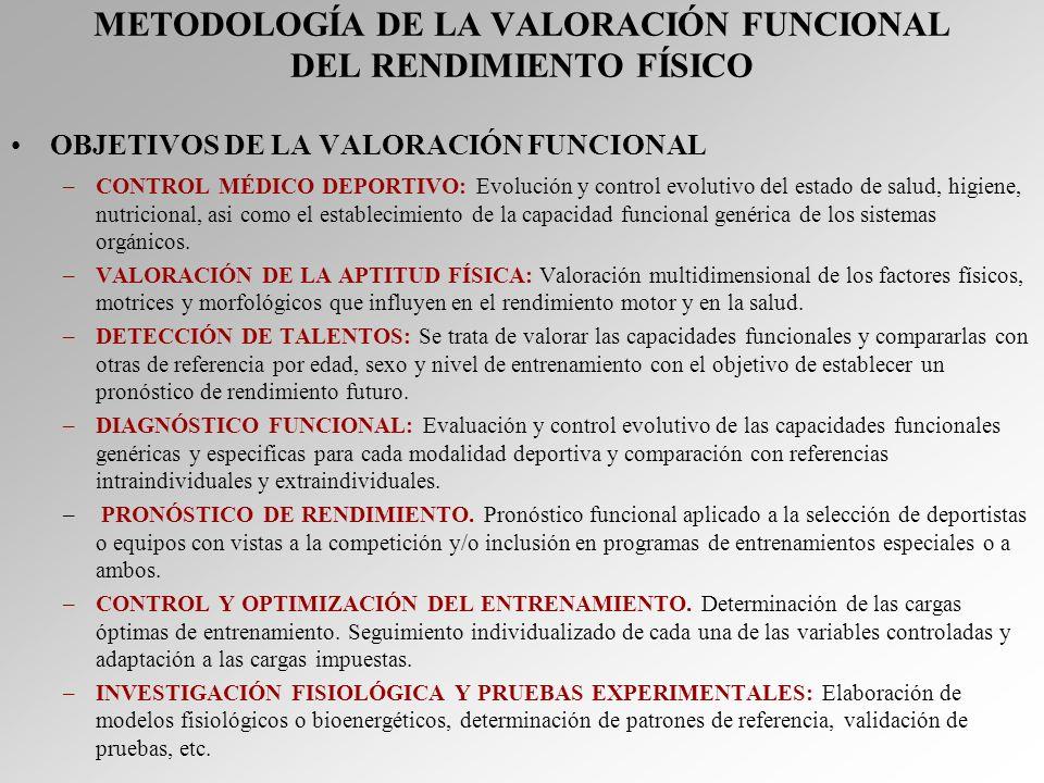 METODOLOGÍA DE LA VALORACIÓN FUNCIONAL DEL RENDIMIENTO FÍSICO OBJETIVOS DE LA VALORACIÓN FUNCIONAL –CONTROL MÉDICO DEPORTIVO: Evolución y control evol