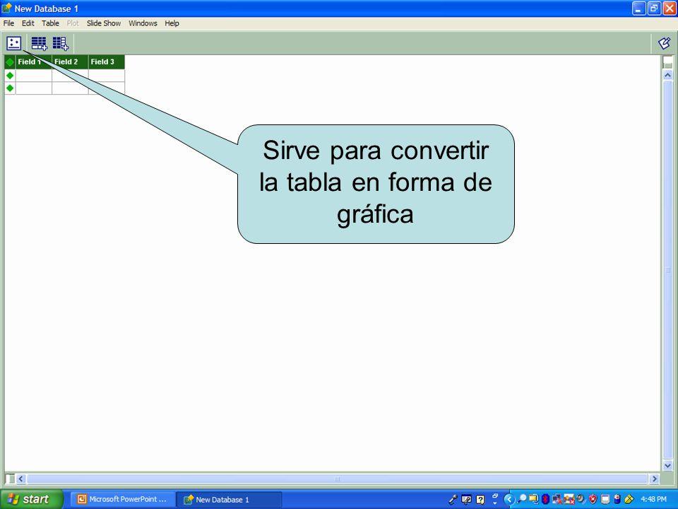 Sirve para convertir la tabla en forma de gráfica