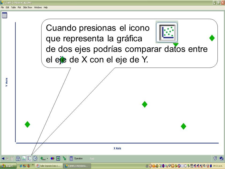 Cuando presionas el icono que representa la gráfica de dos ejes podrías comparar datos entre el eje de X con el eje de Y.