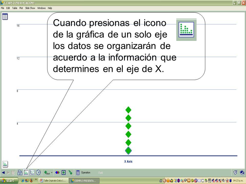 Cuando presionas el icono de la gráfica de un solo eje los datos se organizarán de acuerdo a la información que determines en el eje de X.