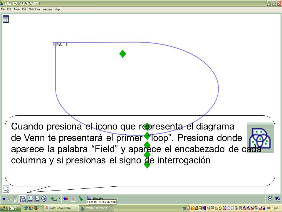 Cuando presiona el icono que representa el diagrama de Venn te presentará el primer loop.