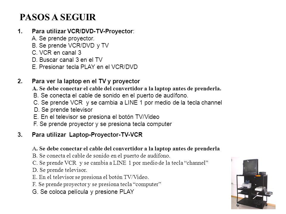 1.Para utilizar VCR/DVD-TV-Proyector: A. Se prende proyector. B. Se prende VCR/DVD y TV C. VCR en canal 3 D. Buscar canal 3 en el TV E. Presionar tecl
