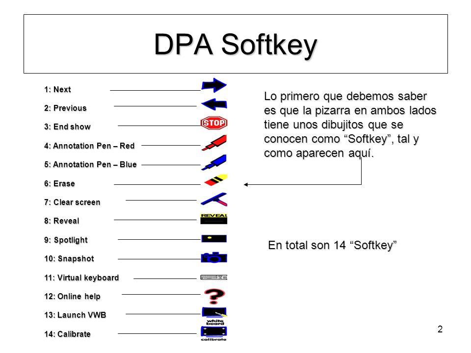 2 DPA Softkey Lo primero que debemos saber es que la pizarra en ambos lados tiene unos dibujitos que se conocen como Softkey, tal y como aparecen aquí.